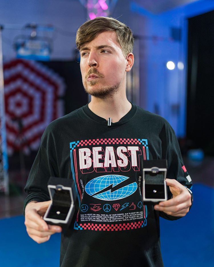 Mr Beast Phone Number, House Address, Email, Biography